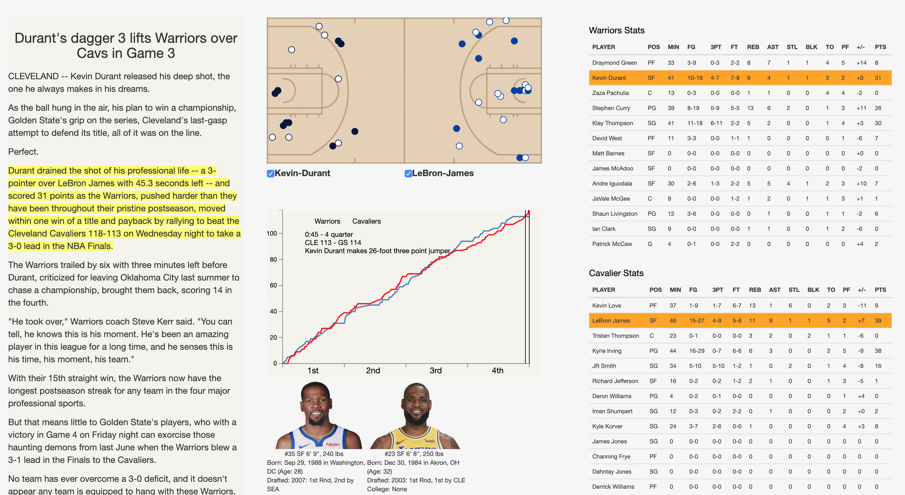 nba story and visualization paper teaser